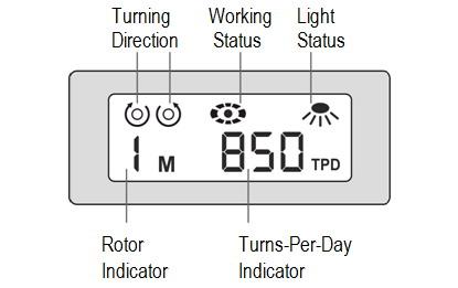 Leader watch winder LCD display